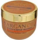 Intensive Repair Treatment